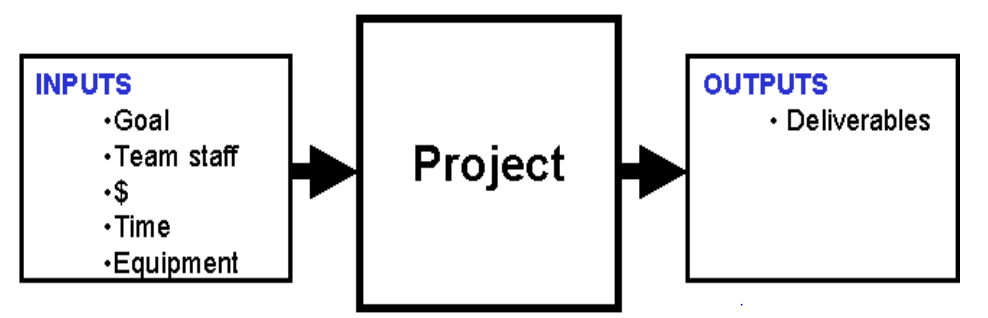 Pend_Man_Proyek-1